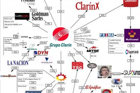 """""""Clarín está de los dos lados del mostrador"""""""